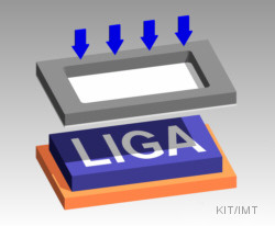 LIGA-process: X-ray lithography from the working mask